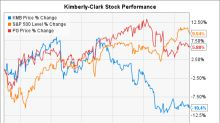 Why Kimberly-Clark Corporation Stock Fell 10% in 2016