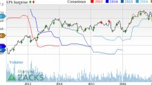 Aflac (AFL) Q1 Earnings Beat, Revenues Miss, Guidance Intact