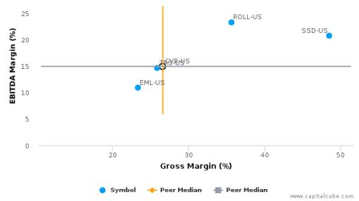 Chicago Rivet & Machine Co. :CVR-US: Earnings Analysis: Q2, 2016 By the Numbers : August 9, 2016
