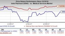 Ionis Pharmaceuticals (IONS) Beats on Q4 Earnings