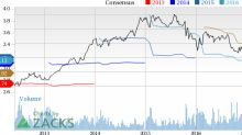 Why Is V.F. Corp (VFC) Down 7.2% Since the Last Earnings Report?