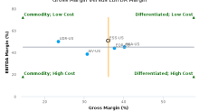Essex Property Trust, Inc. :ESS-US: Earnings Analysis: 2016 By the Numbers : February 7, 2017