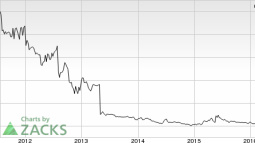 AVEO Pharmaceuticals (AVEO) Catches Eye: Stock Up 10.4%
