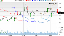 athenahealth (ATHN) Q2 Earnings Miss Estimates, Stock Down