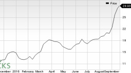 Looking for a Top Momentum Stock? 3 Reasons Why Finisar (FNSR) is a Great Choice