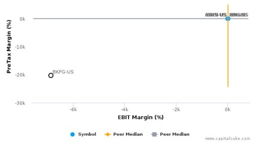 BKF Capital Group, Inc. :BKFG-US: Earnings Analysis: 2015 By the Numbers : May 25, 2016