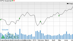 Why AO Smith (AOS) Might Surprise This Earnings Season