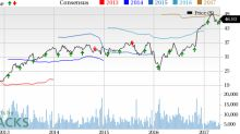 Unum Group (UNM) Q1 Earnings Beat Estimates, Improve Y/Y
