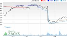 Will Baxter International (BAX) Disappoint in Q1 Earnings?