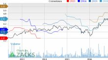 Nordson (NDSN) Tops Q2 Earnings & Sales, Provides Q3 View