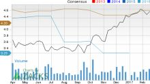 What Makes Aspen Insurance Holdings Limited (AHL) a Strong Sell?