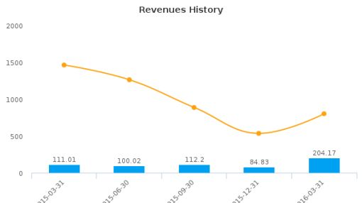 Edenor SA :EDN-US: Earnings Analysis: Q1, 2016 By the Numbers : May 26, 2016