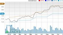 Is Applied Materials (AMAT) a Great Growth Stock?