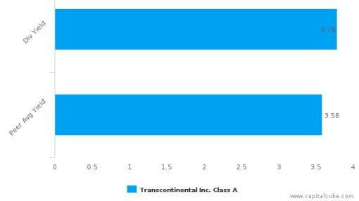 Transcontinental, Inc. : TCL.A-CA: Dividend Analysis : July 05th, 2016 (record date) : By the numbers : July 19, 2016