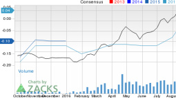 Why Endeavour Silver (EXK) Could Be a Potential Winner