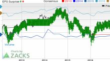 Royal Bank of Canada (RY) Down Despite Rise in Q1 Earnings