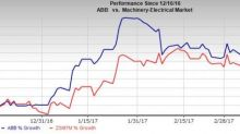 ABB Ltd. (ABB) Unveils New Offerings; Invests $60M in the US