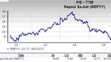 Is Repsol S.A. (REPYY) a Great Stock for Value Investors?