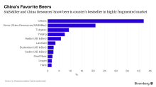 In Marrying Miller Lite, Budweiser May Need to Split With Chinese Best-Selling Beer