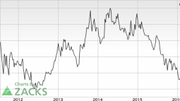 Crawford (CRD.B) in Focus: Stock Jumps 6% in Session