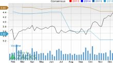 Aspen Insurance (AHL): Strong Industry, Solid Earnings Estimate Revisions