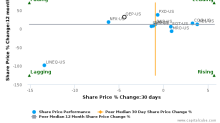 QEP Resources, Inc. breached its 50 day moving average in a Bearish Manner : QEP-US : October 5, 2016
