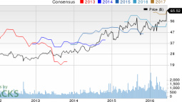 Why Calavo Growers (CVGW) Stock Might be a Great Pick
