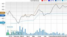 Weakness Seen in Ascent Capital (ASCMA) Estimates: Should You Stay Away?