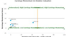 Hyflux Ltd. breached its 50 day moving average in a Bearish Manner : 600-SG : March 6, 2017