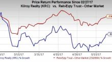 Kilroy Realty (KRC) Rewards Shareholders with Dividend Hike