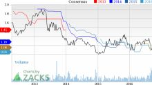 New Strong Buy Stocks for April 13th