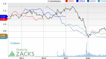 Why Is Kinder Morgan (KMI) Down 6.1% Since the Last Earnings Report?
