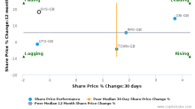 Savills Plc breached its 50 day moving average in a Bearish Manner : SVS-GB : May 18, 2017