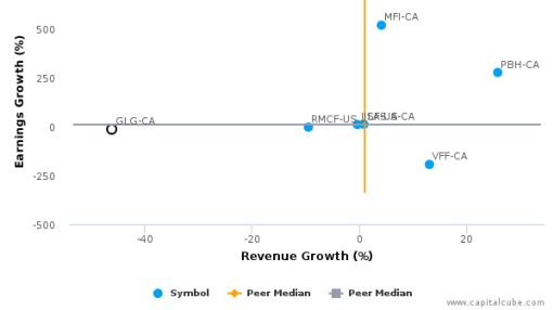 GLG Life Tech Corp. :GLG-CA: Earnings Analysis: Q2, 2016 By the Numbers : August 24, 2016