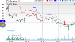 Abercrombie (ANF) Stock Down on Wider Loss & Soft Sales
