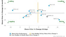 Morningstar, Inc. breached its 50 day moving average in a Bullish Manner : MORN-US : December 8, 2016