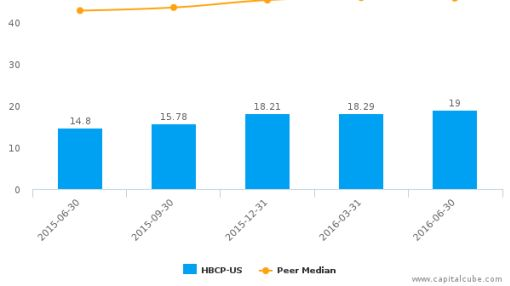 Home Bancorp, Inc. :HBCP-US: Earnings Analysis: Q2, 2016 By the Numbers : August 4, 2016