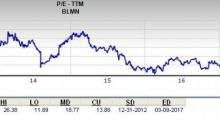 Is Bloomin' Brands a Great Stock for Value Investors?