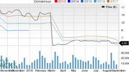 Weakness Seen in The Manitowoc Company (MTW) Estimates: Should You Stay Away?