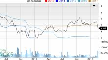 What Makes Avon Products (AVP) a Strong Sell?