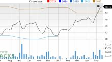 Why Ctrip.Com International (CTRP) Could Be Positioned for a Surge