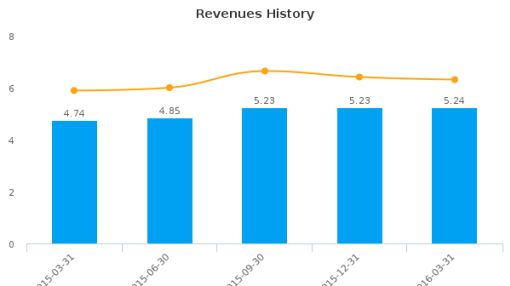 IF Bancorp, Inc. :IROQ-US: Earnings Analysis: Q3, 2016 By the Numbers