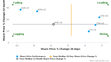 Omega Protein Corp. breached its 50 day moving average in a Bearish Manner : OME-US : January 13, 2017