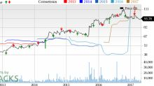 Is Molson Coors (TAP) Poised for a Beat in Q1 Earnings?