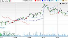 United Continental (UAL) Beats on Q3 Earnings and Sales