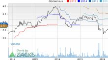 What's in Store for GNC Holdings (GNC) in Q3 Earnings?