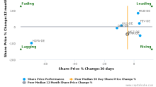 Manz AG breached its 50 day moving average in a Bearish Manner : M5Z-DE : October 26, 2016