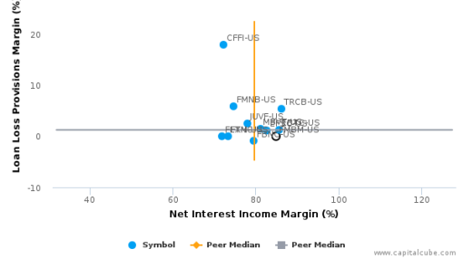 F&M Bank Corp. (Virginia) :FMBM-US: Earnings Analysis: Q2, 2016 By the Numbers : August 11, 2016