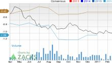 Is Westport Fuel Systems (WPRT) Stock a Solid Choice Right Now?