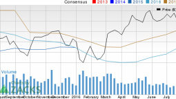 How Apache Corp. (APA) Stock Stands Out in a Strong Industry